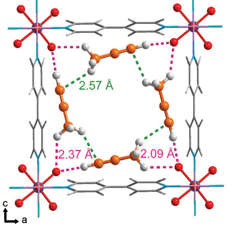 A Single�\Molecule Propyne Trap: Highly Efficient Removal of Propyne from Propylene with Anion�\Pillared Ultramicroporous Materials